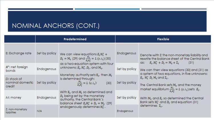 Foto Presentación Nominal Anchors